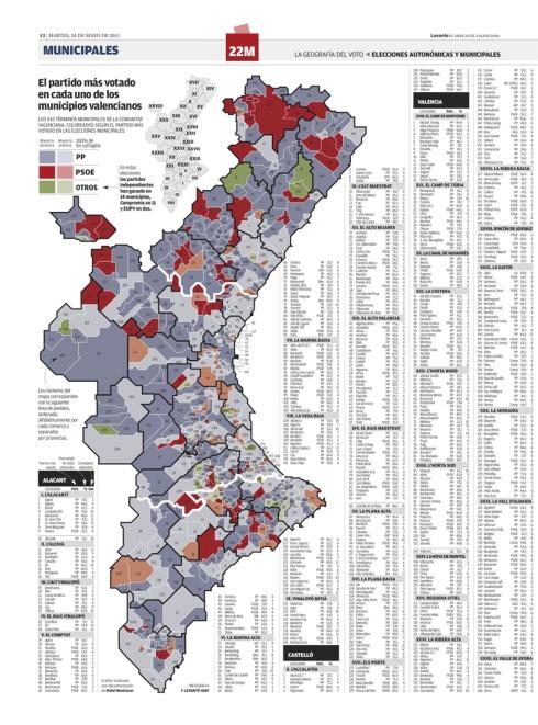 Resultados en todos los municipios de la Comunitat Valenciana